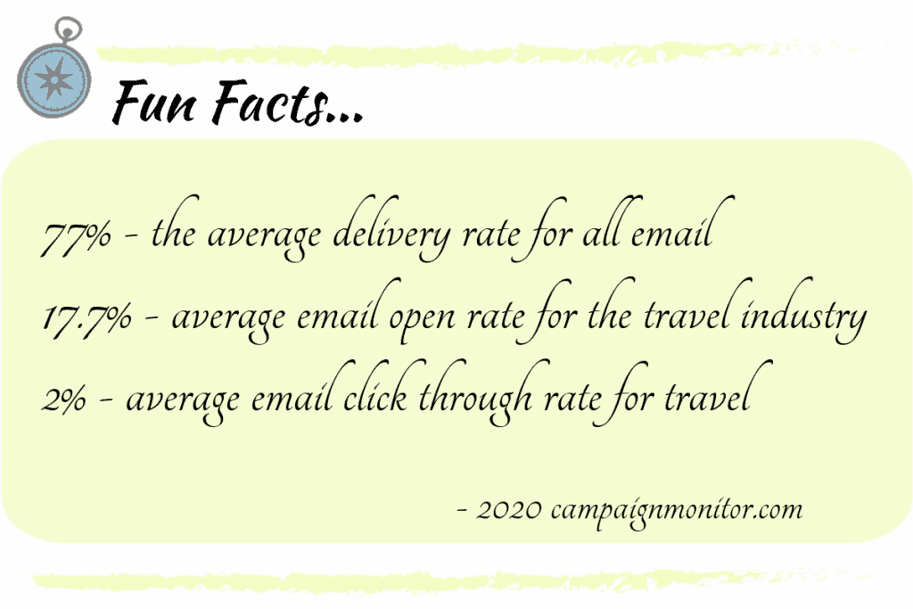 Email-delivery-rates-in-the-travel-industry